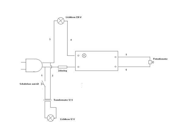 Super Estiluz dimmer en potmeter, Designtopics - Design verlichting MR36