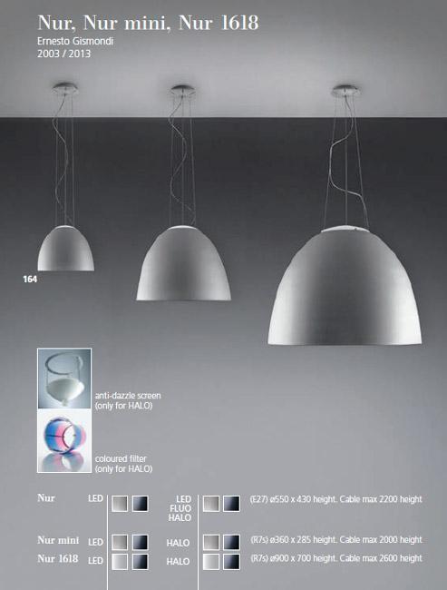 Aanbieding artemide nur mini te koop designtopics for Artemide verlichting